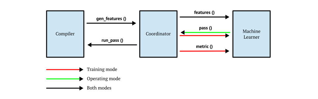 mageec-block-diagram
